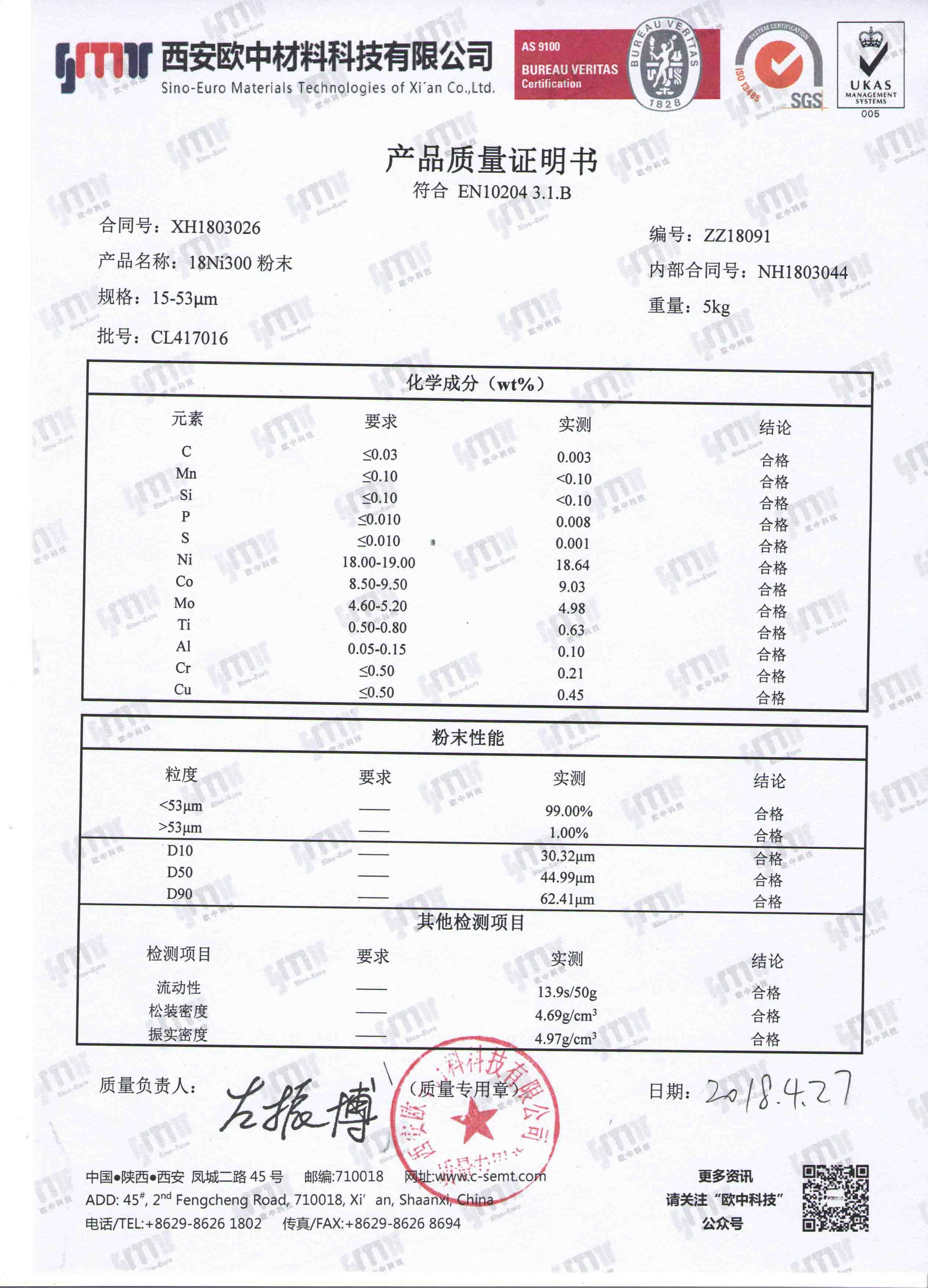 SS-PREP® 18Ni300 Prealloy Spherical Powder