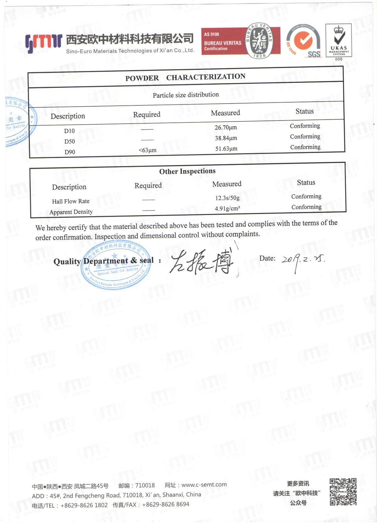 SS-PREP® Inconel625 Prealloy Spherical Powder